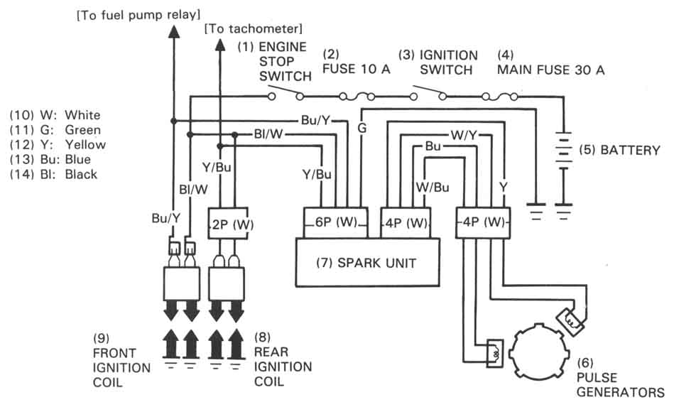2000 Jeep Engine Diagram moreover Surface Mounted 12v Power Socket besides 16 as well Fluke 88v Deluxe Testing Applications additionally 1md2s Gillera Runner No Spark Getting. on ignition switch plug